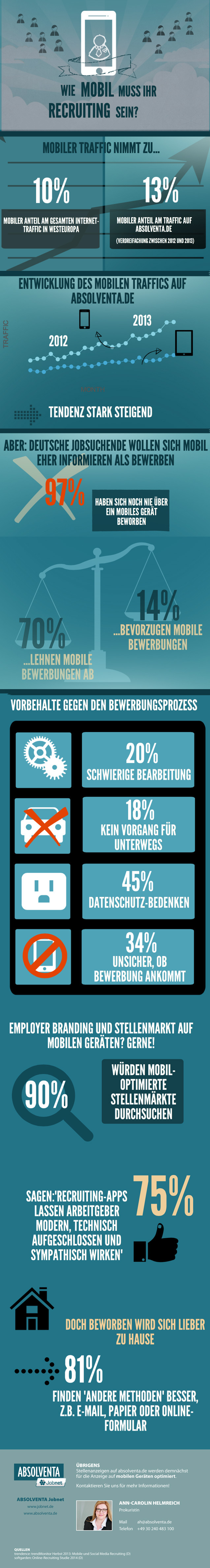 Infografik Mobile Recruiting
